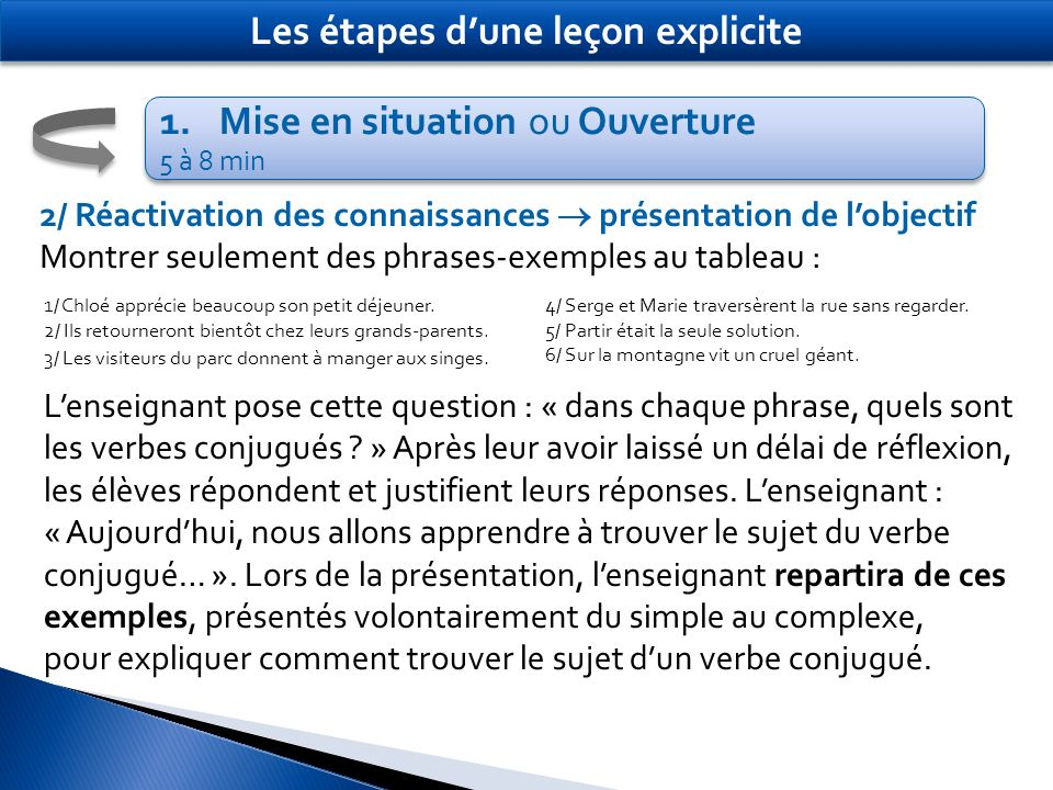 Les étapes dune leçon explicite 1.Mise en situation ou Ouverture 5 à 8 min 1.Mise en situation ou Ouverture 5 à 8 min 2/ Réactivation des connaissance