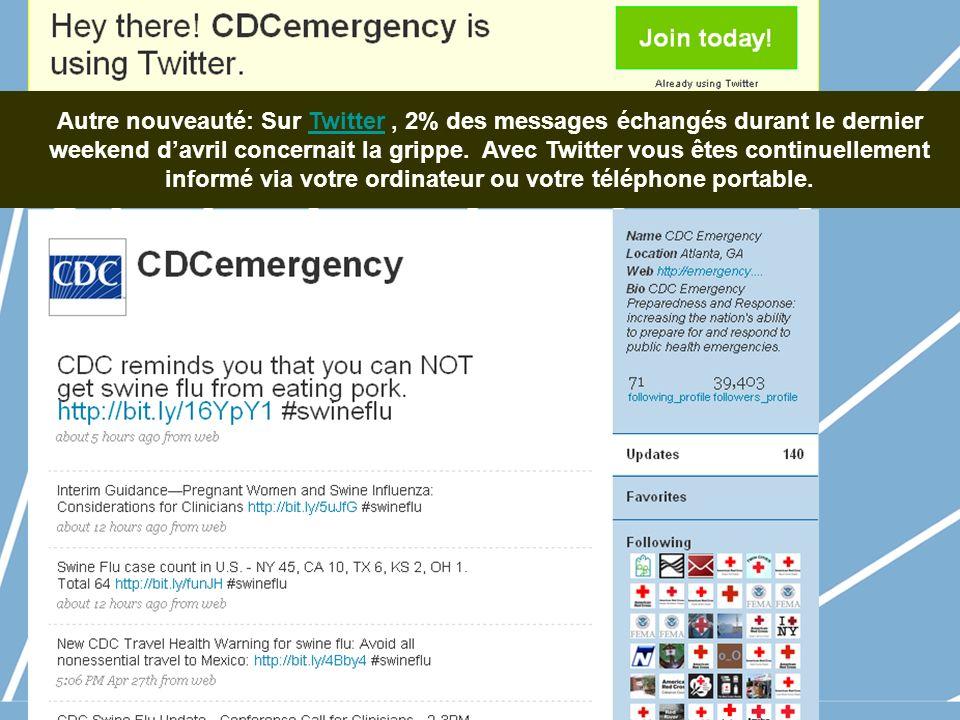 Autre nouveauté: Sur Twitter, 2% des messages échangés durant le dernier weekend davril concernait la grippe.