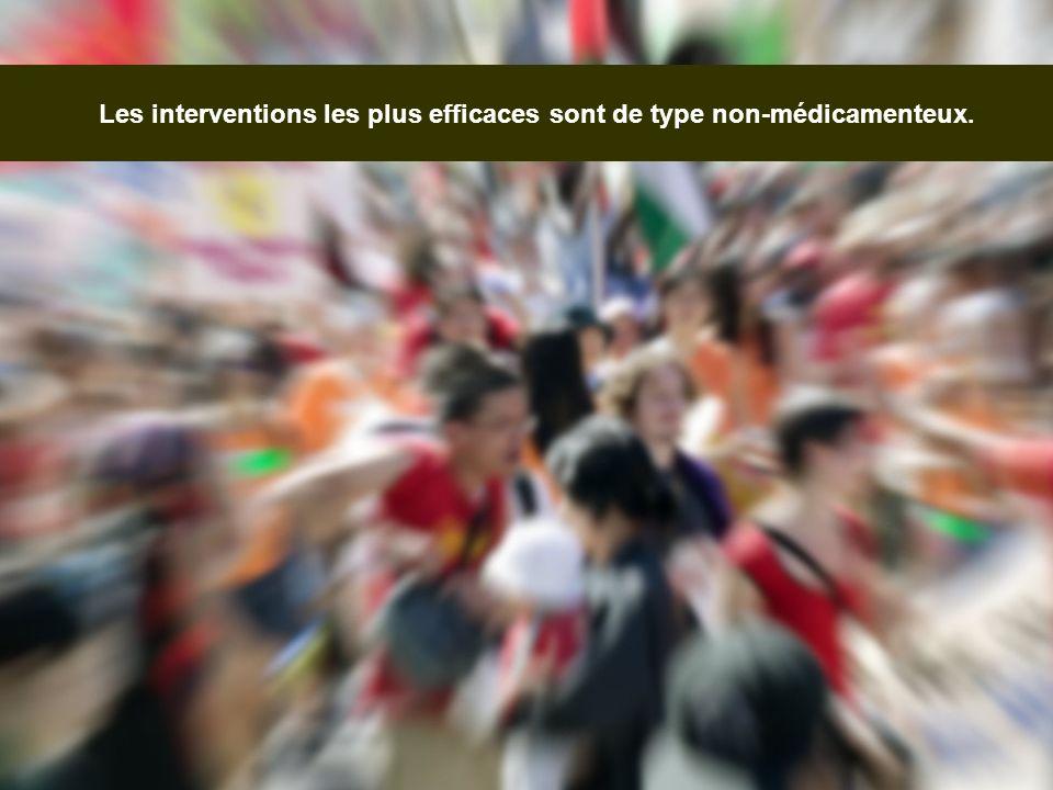 Les interventions les plus efficaces sont de type non-médicamenteux.
