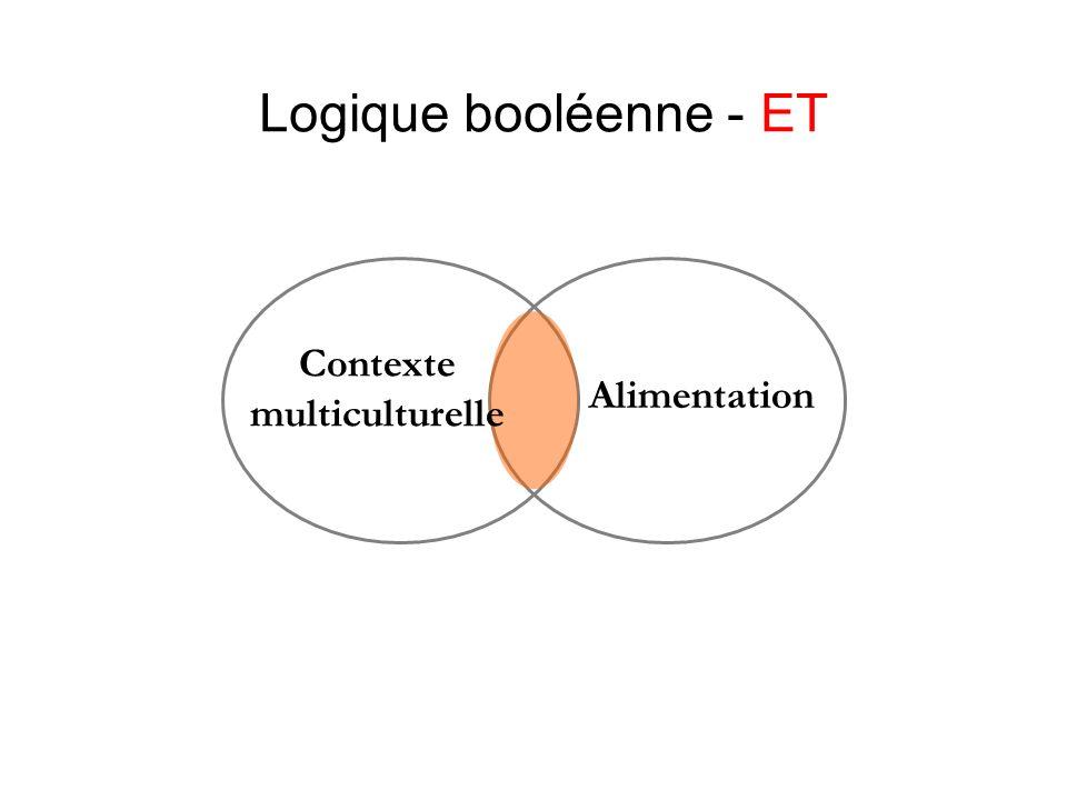 Logique booléenne - ET Contexte multiculturelle Alimentation