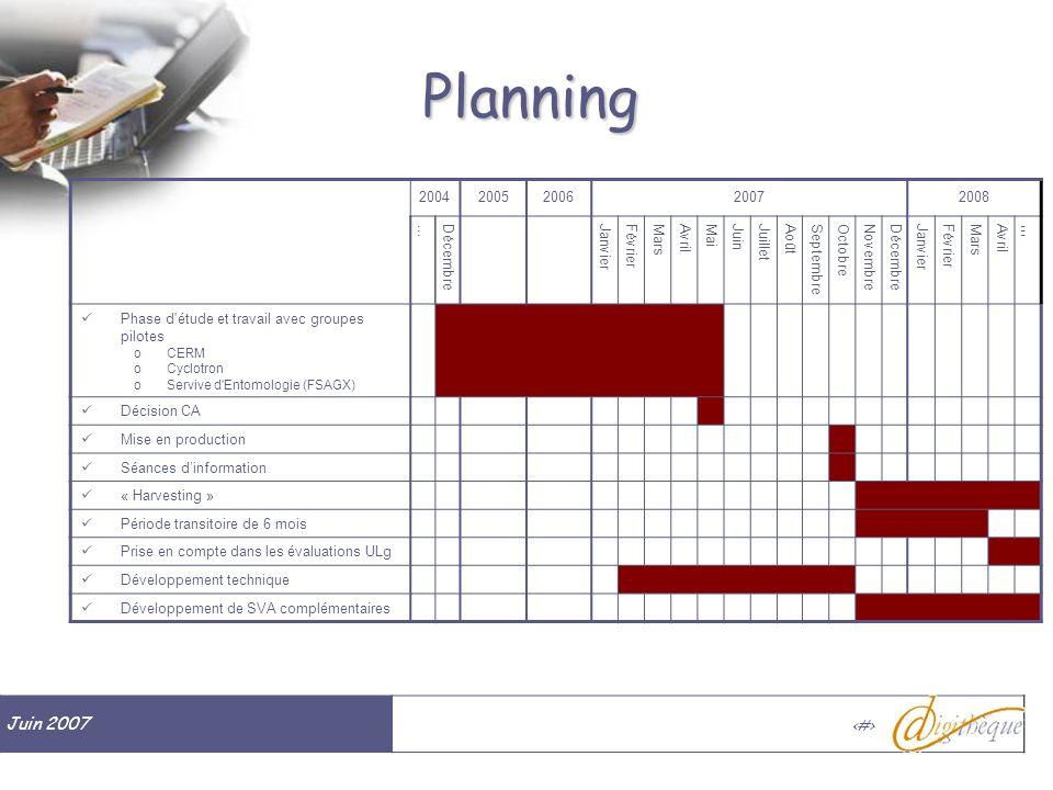Juin 2007 #Planning 20042005200620072008...