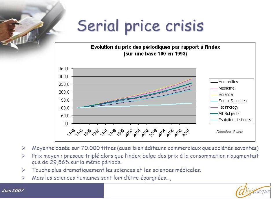 Juin 2007 # Serial price crisis Moyenne basée sur 70.000 titres (aussi bien éditeurs commerciaux que sociétés savantes) Prix moyen : presque triplé alors que lindex belge des prix à la consommation naugmentait que de 29,56% sur la même période.