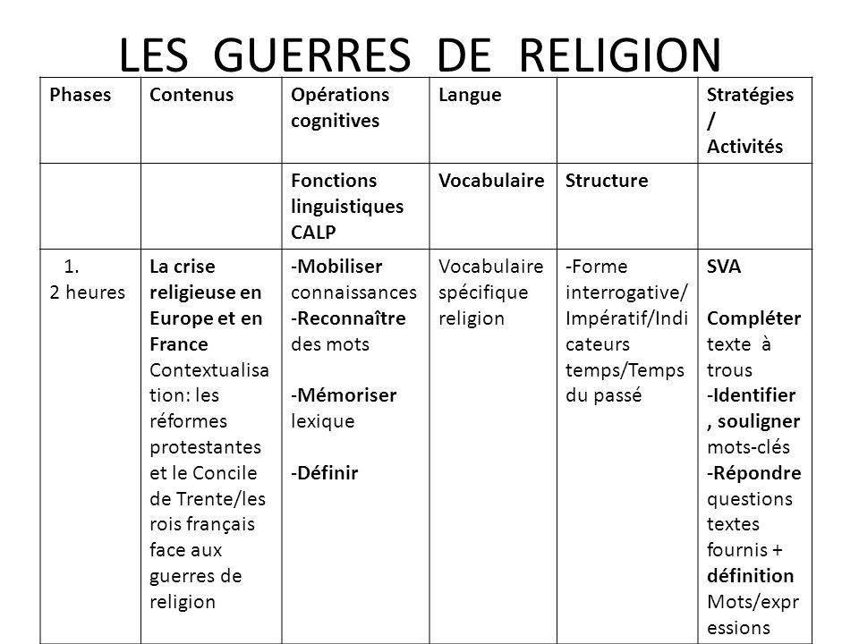 LES GUERRES DE RELIGION PhasesContenusOpérations cognitives LangueStratégies / Activités Fonctions linguistiques CALP VocabulaireStructure 1. 2 heures