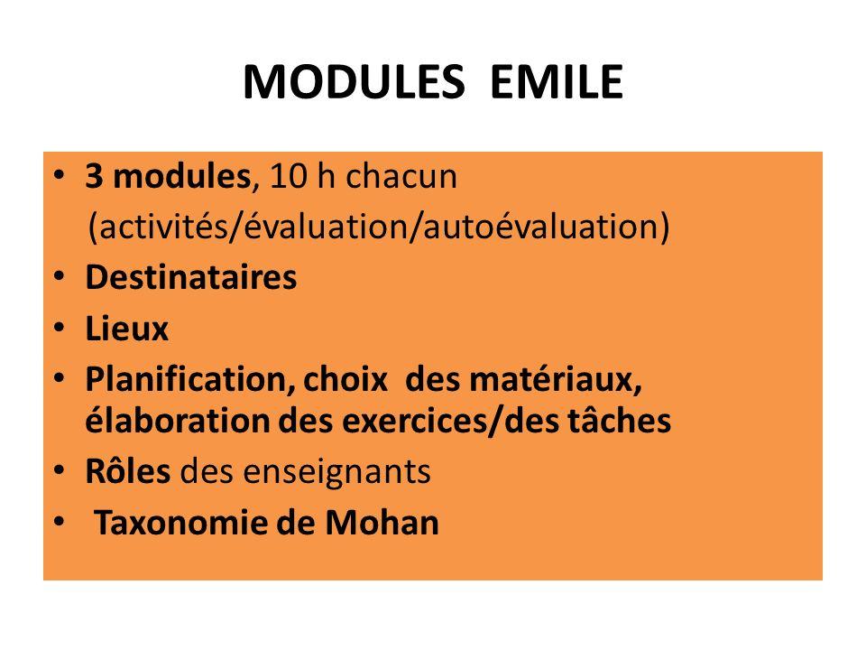 MODULES EMILE 3 modules, 10 h chacun (activités/évaluation/autoévaluation) Destinataires Lieux Planification, choix des matériaux, élaboration des exe