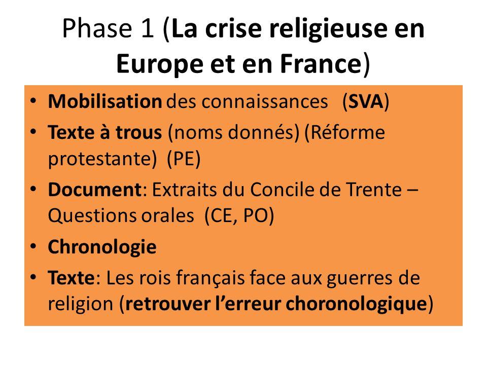 Phase 1 (La crise religieuse en Europe et en France) Mobilisation des connaissances (SVA) Texte à trous (noms donnés) (Réforme protestante) (PE) Docum