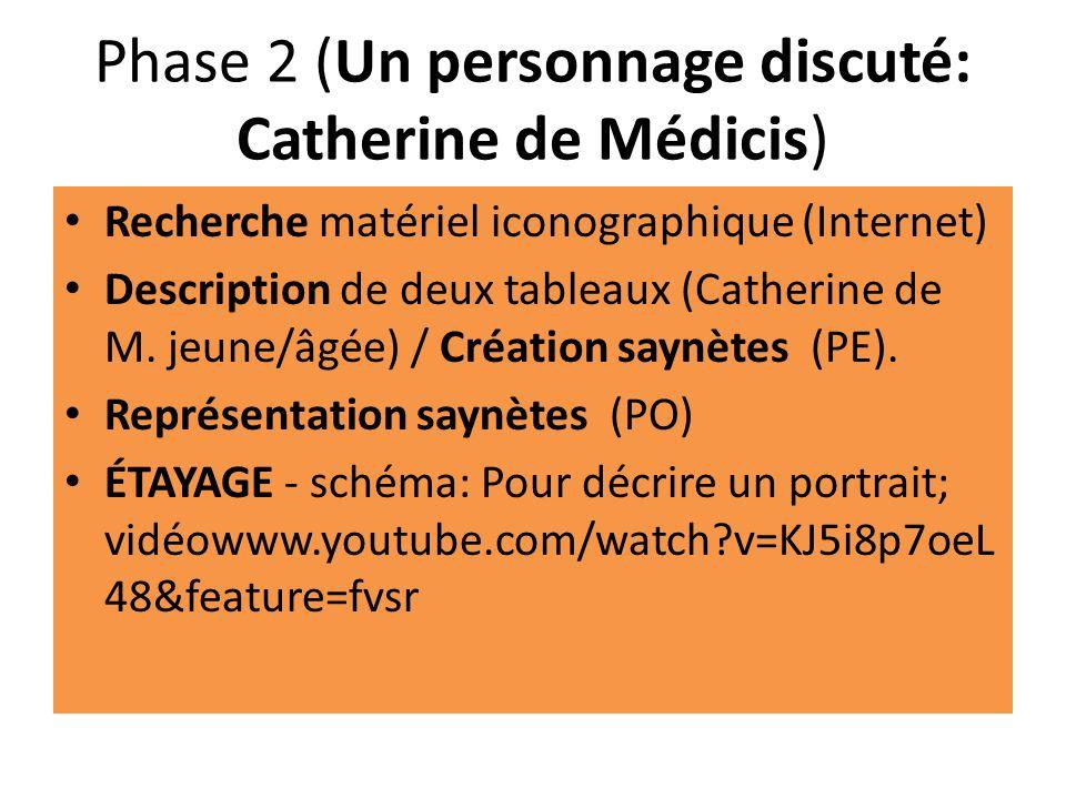 Phase 2 (Un personnage discuté: Catherine de Médicis) Recherche matériel iconographique (Internet) Description de deux tableaux (Catherine de M. jeune