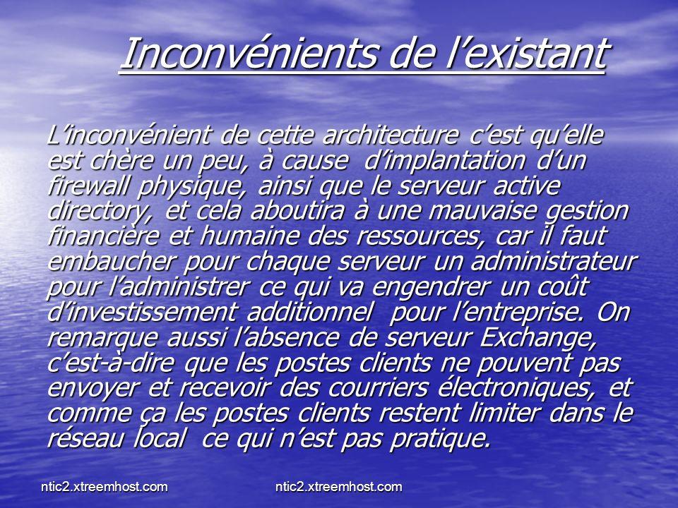 ntic2.xtreemhost.com Inconvénients de lexistant Linconvénient de cette architecture cest quelle est chère un peu, à cause dimplantation dun firewall p