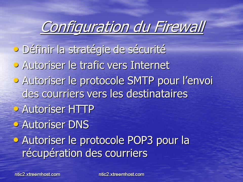 ntic2.xtreemhost.com Configuration du Firewall Définir la stratégie de sécurité Définir la stratégie de sécurité Autoriser le trafic vers Internet Autoriser le trafic vers Internet Autoriser le protocole SMTP pour lenvoi des courriers vers les destinataires Autoriser le protocole SMTP pour lenvoi des courriers vers les destinataires Autoriser HTTP Autoriser HTTP Autoriser DNS Autoriser DNS Autoriser le protocole POP3 pour la récupération des courriers Autoriser le protocole POP3 pour la récupération des courriers
