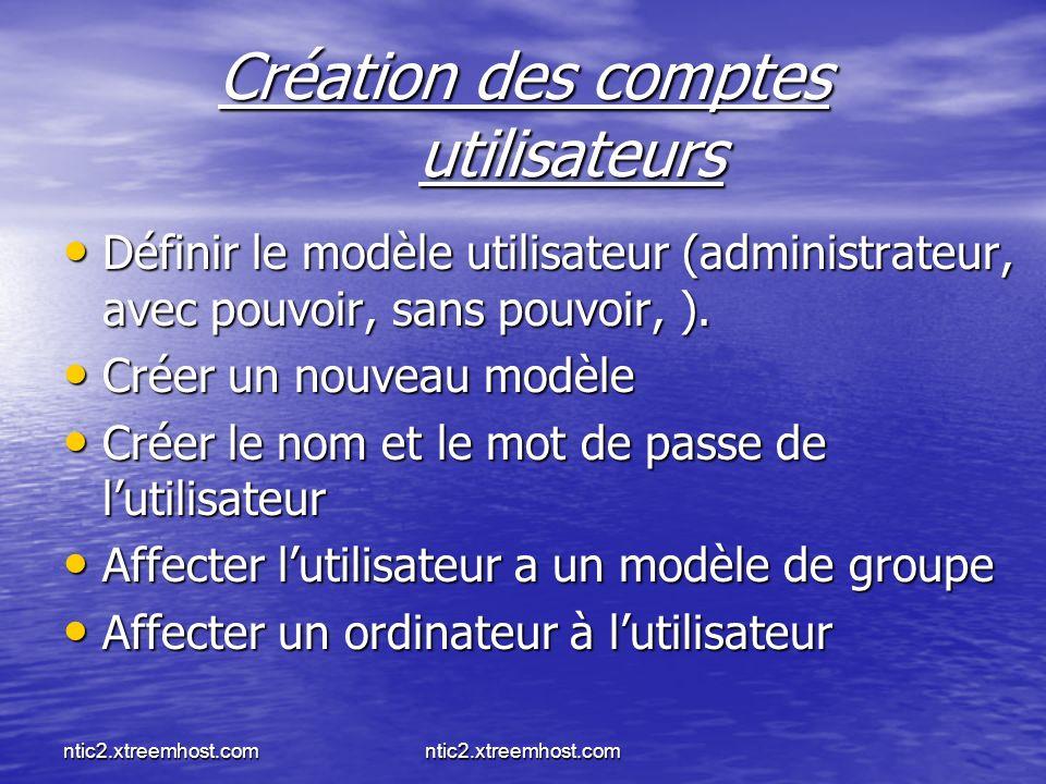 ntic2.xtreemhost.com Création des comptes utilisateurs Définir le modèle utilisateur (administrateur, avec pouvoir, sans pouvoir, ). Définir le modèle