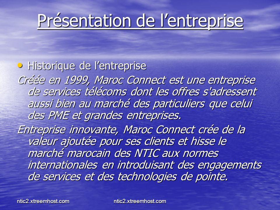 ntic2.xtreemhost.com Présentation de lentreprise Historique de lentreprise Historique de lentreprise Créée en 1999, Maroc Connect est une entreprise de services télécoms dont les offres s adressent aussi bien au marché des particuliers que celui des PME et grandes entreprises.