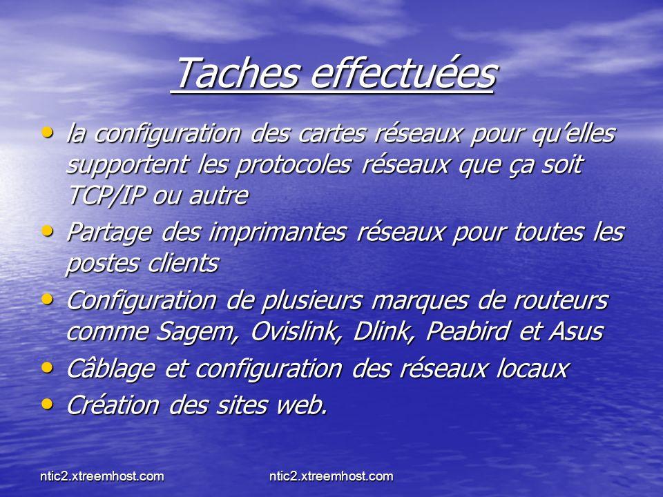 ntic2.xtreemhost.com Composants SBS 2003 Au redémarrage, la configuration se termine.
