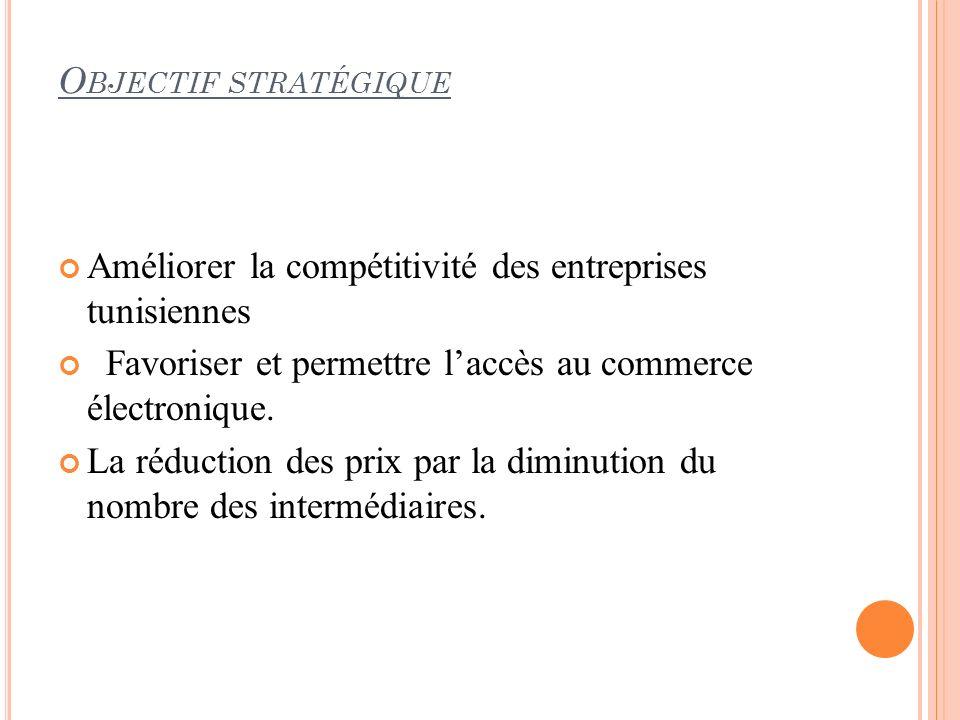 O BJECTIF STRATÉGIQUE Améliorer la compétitivité des entreprises tunisiennes Favoriser et permettre laccès au commerce électronique. La réduction des