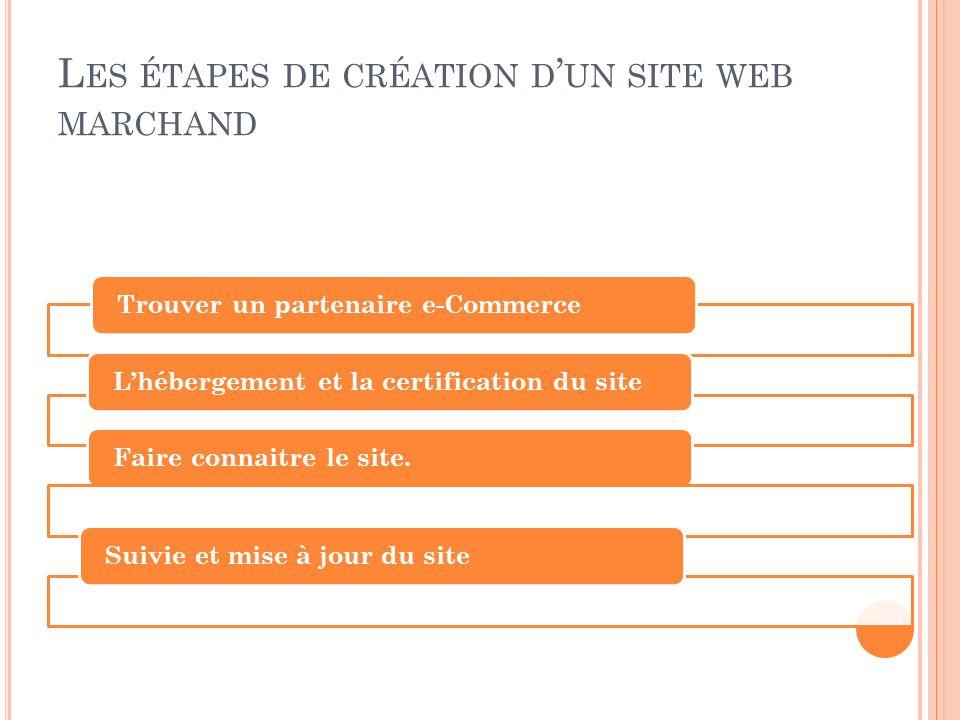 L ES ÉTAPES DE CRÉATION D UN SITE WEB MARCHAND Trouver un partenaire e-CommerceFaire connaitre le site.Lhébergement et la certification du siteSuivie