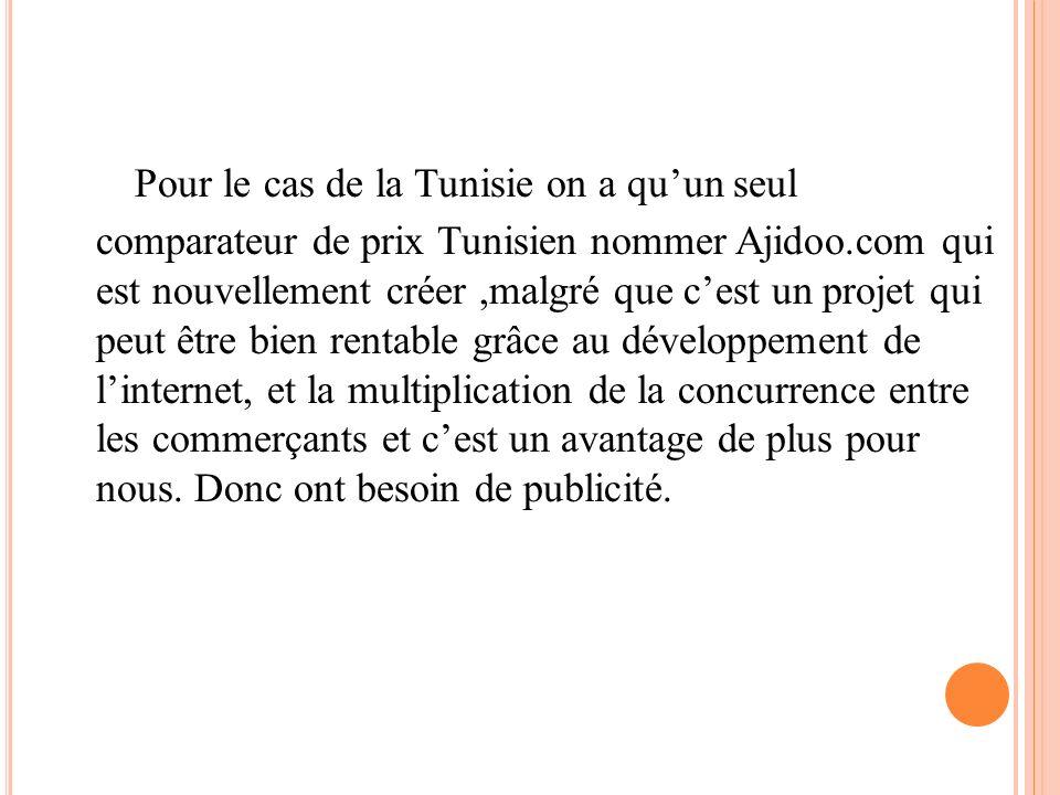 Pour le cas de la Tunisie on a quun seul comparateur de prix Tunisien nommer Ajidoo.com qui est nouvellement créer,malgré que cest un projet qui peut