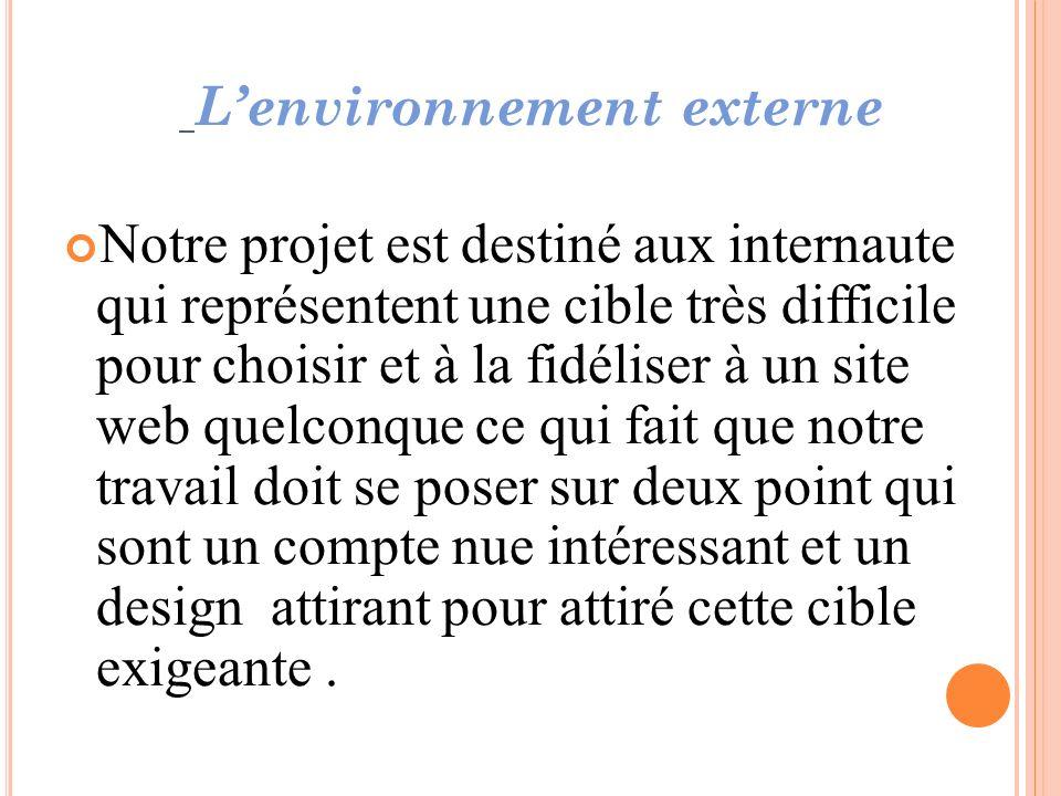 Lenvironnement externe Notre projet est destiné aux internaute qui représentent une cible très difficile pour choisir et à la fidéliser à un site web