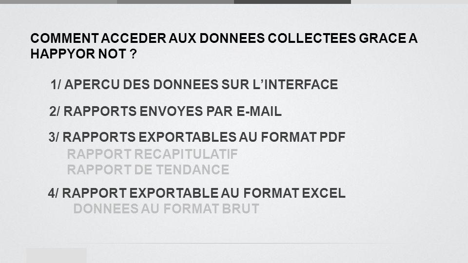 3/ RAPPORTS EXPORTABLES AU FORMAT PDF RAPPORT RECAPITULATIF RAPPORT DE TENDANCE 4/ RAPPORT EXPORTABLE AU FORMAT EXCEL DONNEES AU FORMAT BRUT 1/ APERCU DES DONNEES SUR LINTERFACE 2/ RAPPORTS ENVOYES PAR E-MAIL COMMENT ACCEDER AUX DONNEES COLLECTEES GRACE A HAPPYOR NOT