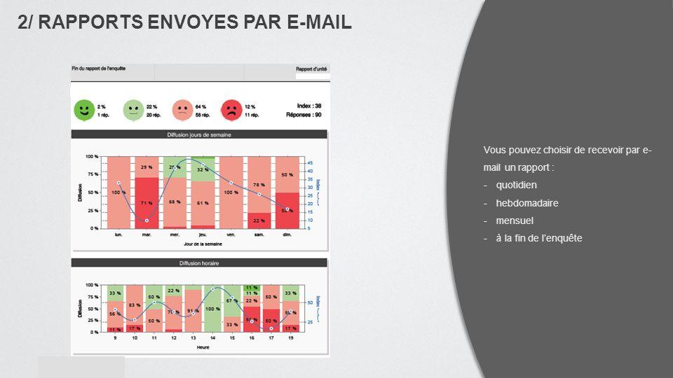 contact@website.com www.website.com Ce rapport permet de visualiser la répartition des votes par couleur/smiley.