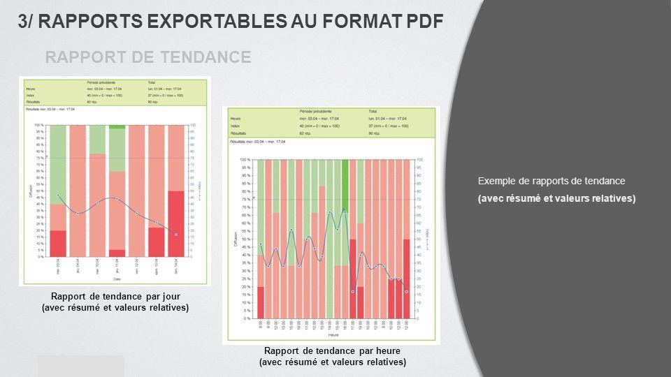 contact@website.com www.website.com Vous pouvez exporter vos données au format brut: -Dans un fichier Excel, vous obtenez le récapitulatif des votes par smileys et par heure de la journée.