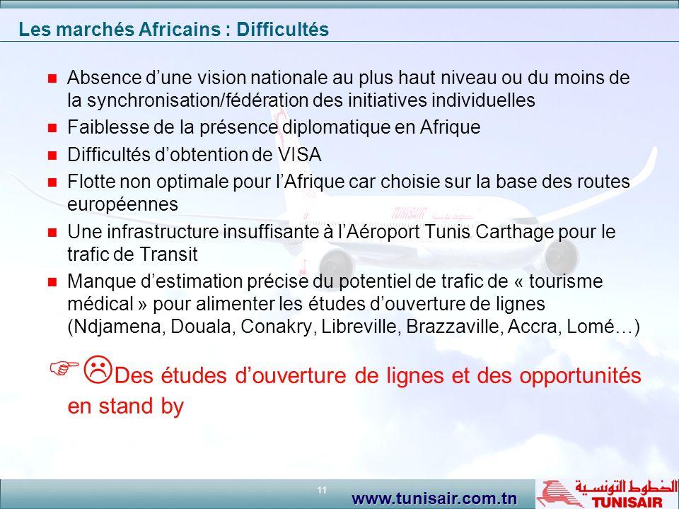 11 www.tunisair.com.tn Les marchés Africains : Difficultés Absence dune vision nationale au plus haut niveau ou du moins de la synchronisation/fédérat