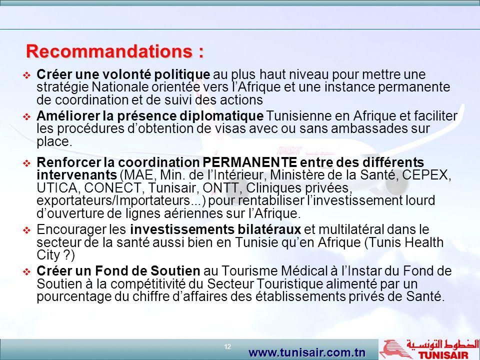 12 www.tunisair.com.tn Recommandations : Créer une volonté politique au plus haut niveau pour mettre une stratégie Nationale orientée vers lAfrique et