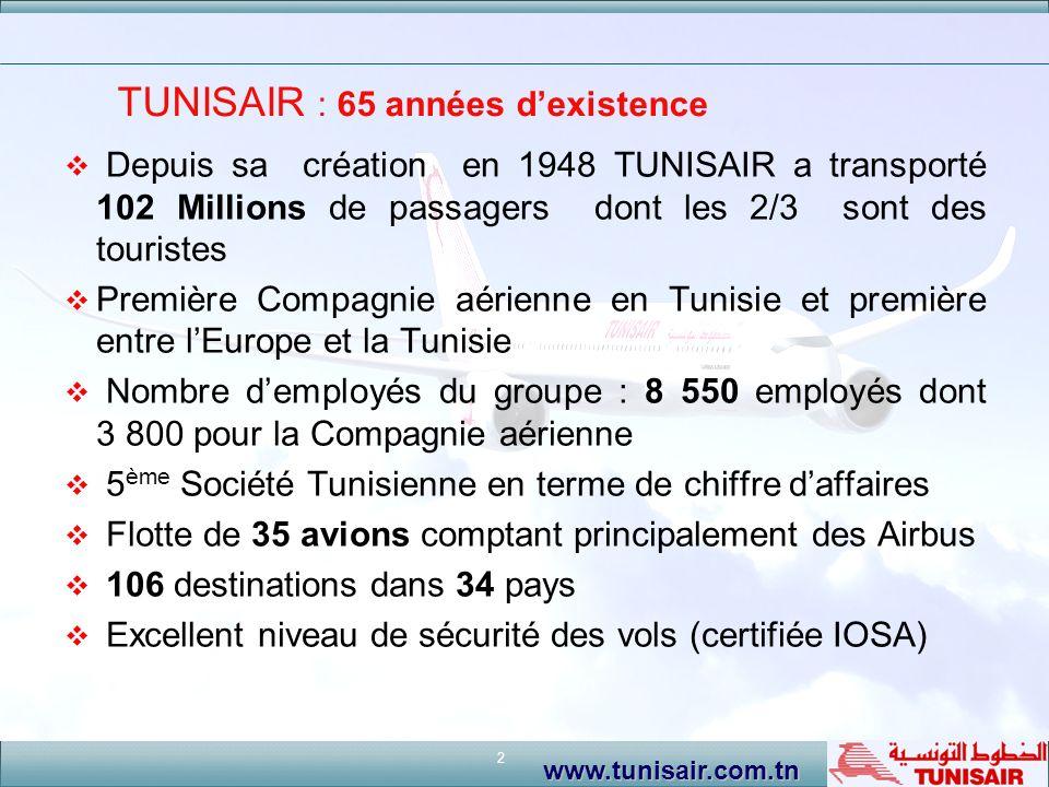2 www.tunisair.com.tn Depuis sa création en 1948 TUNISAIR a transporté 102 Millions de passagers dont les 2/3 sont des touristes Première Compagnie aé