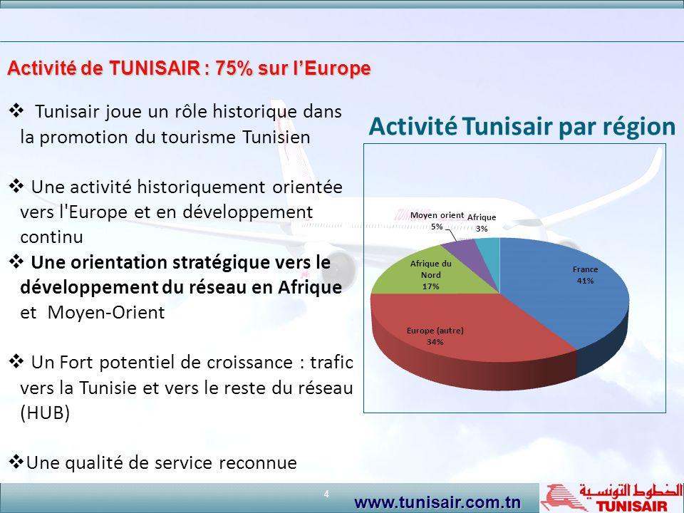 4 www.tunisair.com.tn Activité Tunisair par région Tunisair joue un rôle historique dans la promotion du tourisme Tunisien Une activité historiquement