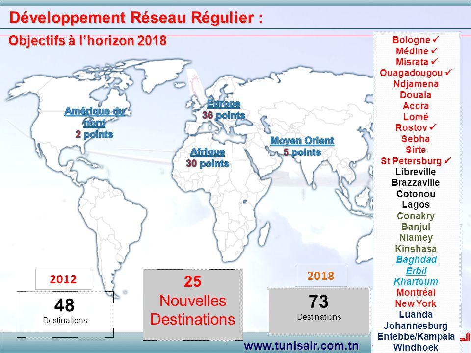 8 www.tunisair.com.tn Développement Réseau Régulier : Objectifs à lhorizon 2018 Développement Réseau Régulier : Objectifs à lhorizon 2018 48 Destinati