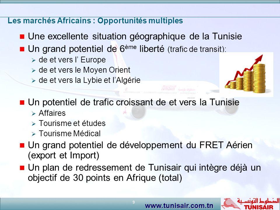9 www.tunisair.com.tn Les marchés Africains : Opportunités multiples Une excellente situation géographique de la Tunisie Un grand potentiel de 6 ème l
