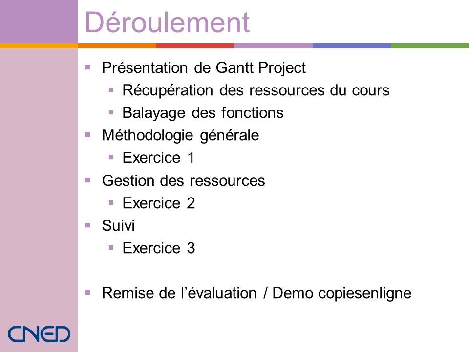 Déroulement Présentation de Gantt Project Récupération des ressources du cours Balayage des fonctions Méthodologie générale Exercice 1 Gestion des res