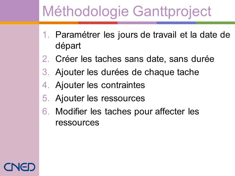 Méthodologie Ganttproject 1.Paramétrer les jours de travail et la date de départ 2.Créer les taches sans date, sans durée 3.Ajouter les durées de chaq