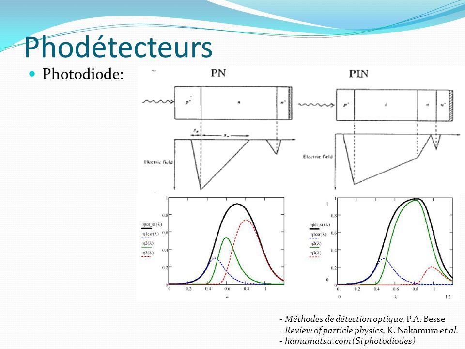 Phodétecteurs Photodiode: - Méthodes de détection optique, P.A. Besse - Review of particle physics, K. Nakamura et al. - hamamatsu.com (Si photodiodes