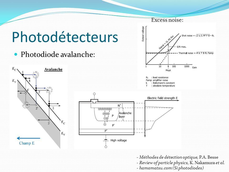 Photodétecteurs Photodiode avalanche: - Méthodes de détection optique, P.A. Besse - Review of particle physics, K. Nakamura et al. - hamamatsu.com (Si