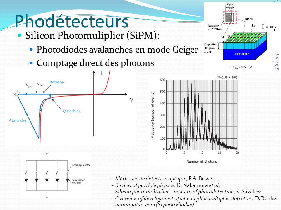 Phodétecteurs Silicon Photomuliplier (SiPM): Photodiodes avalanches en mode Geiger Comptage direct des photons - Méthodes de détection optique, P.A. B