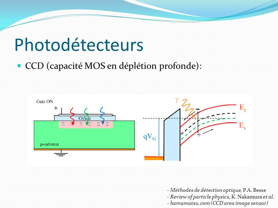 Photodétecteurs CCD (capacité MOS en déplétion profonde): - Méthodes de détection optique, P.A. Besse - Review of particle physics, K. Nakamura et al.