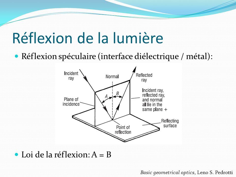 Réflexion de la lumière Réflexion spéculaire (interface diélectrique / métal): Loi de la réflexion: A = B Basic geometrical optics, Leno S. Pedrotti