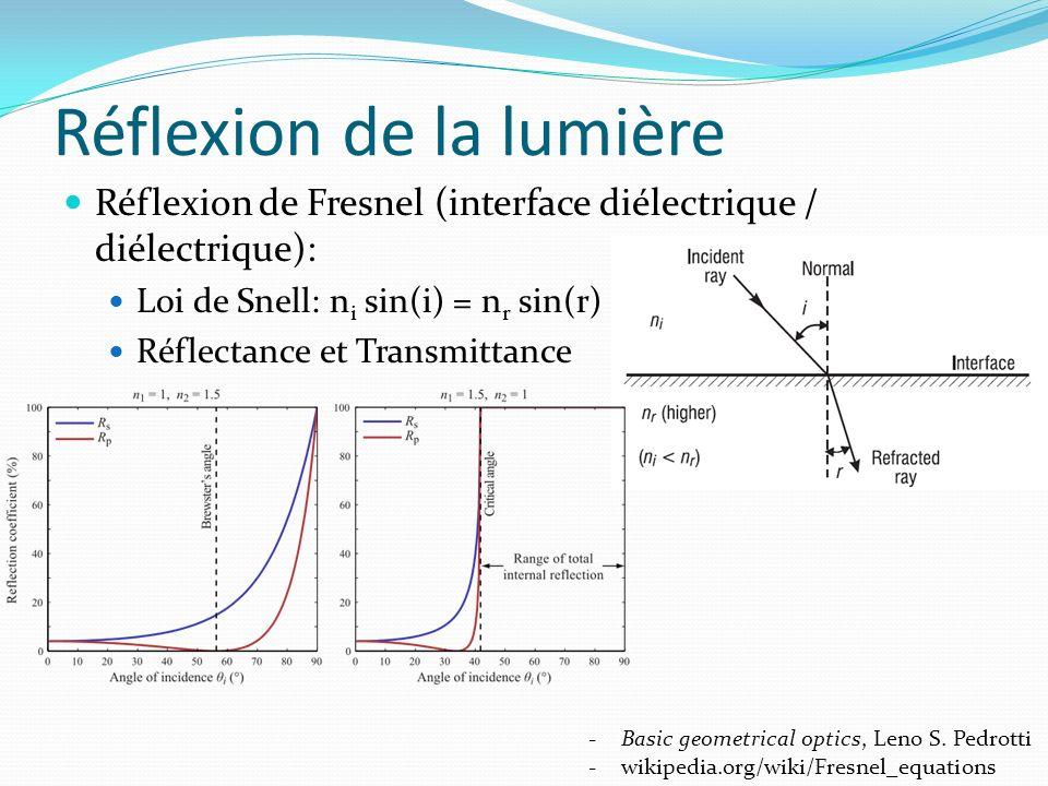 Réflexion de la lumière Réflexion de Fresnel (interface diélectrique / diélectrique): Loi de Snell: n i sin(i) = n r sin(r) Réflectance et Transmittan
