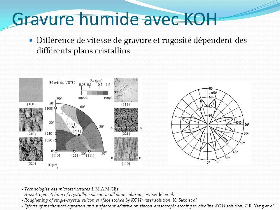 Gravure humide avec KOH Différence de vitesse de gravure et rugosité dépendent des différents plans cristallins - Technologies des microstructures I,