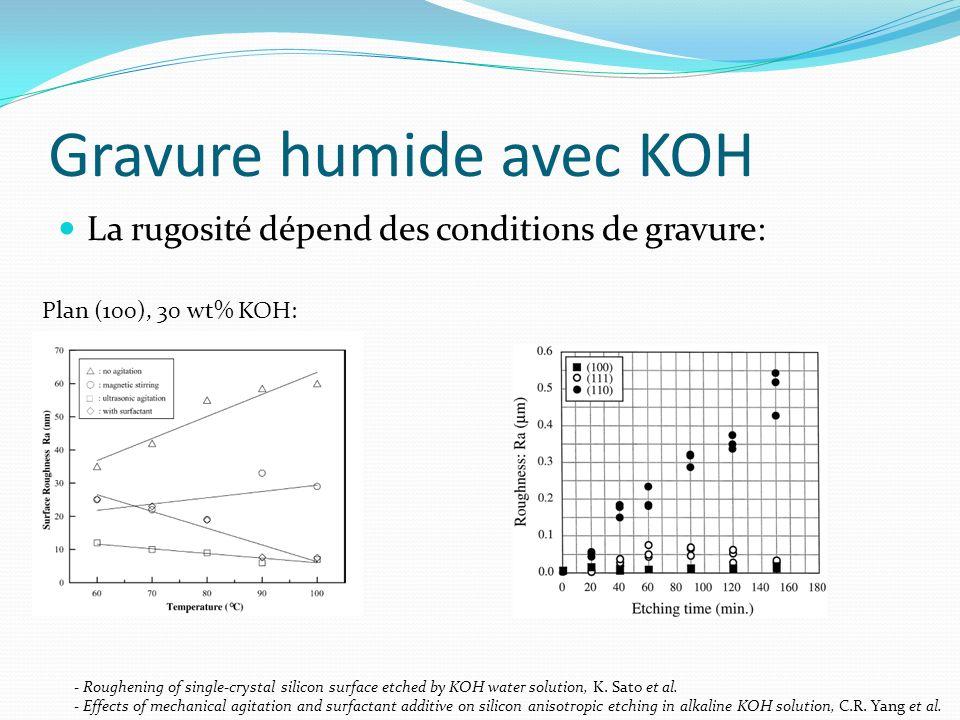 Gravure humide avec KOH La rugosité dépend des conditions de gravure: Plan (100), 30 wt% KOH: - Roughening of single-crystal silicon surface etched by