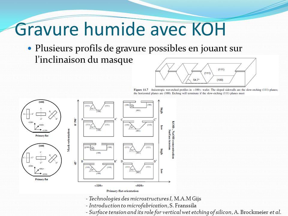 Gravure humide avec KOH Plusieurs profils de gravure possibles en jouant sur linclinaison du masque - Technologies des microstructures I, M.A.M Gijs -