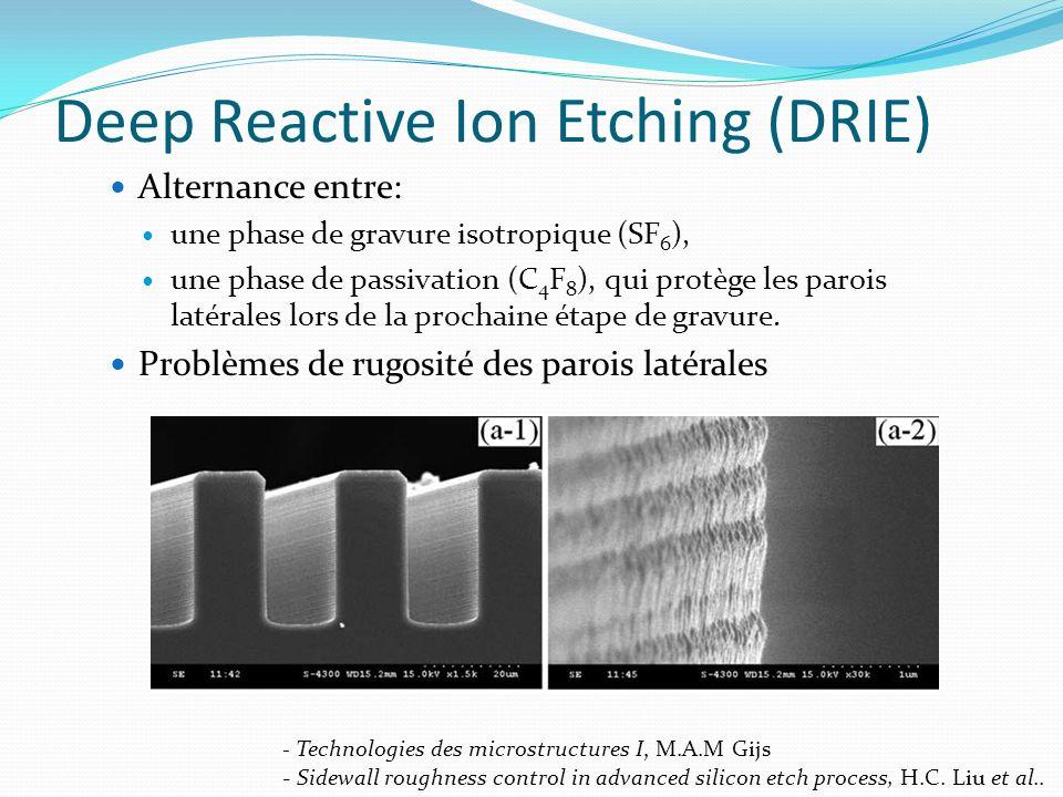 Deep Reactive Ion Etching (DRIE) Alternance entre: une phase de gravure isotropique (SF 6 ), une phase de passivation (C 4 F 8 ), qui protège les paro