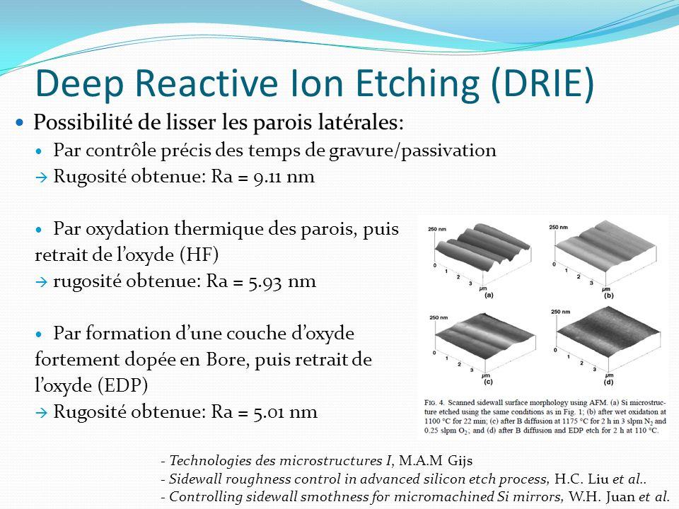 Deep Reactive Ion Etching (DRIE) Possibilité de lisser les parois latérales: Par contrôle précis des temps de gravure/passivation Rugosité obtenue: Ra