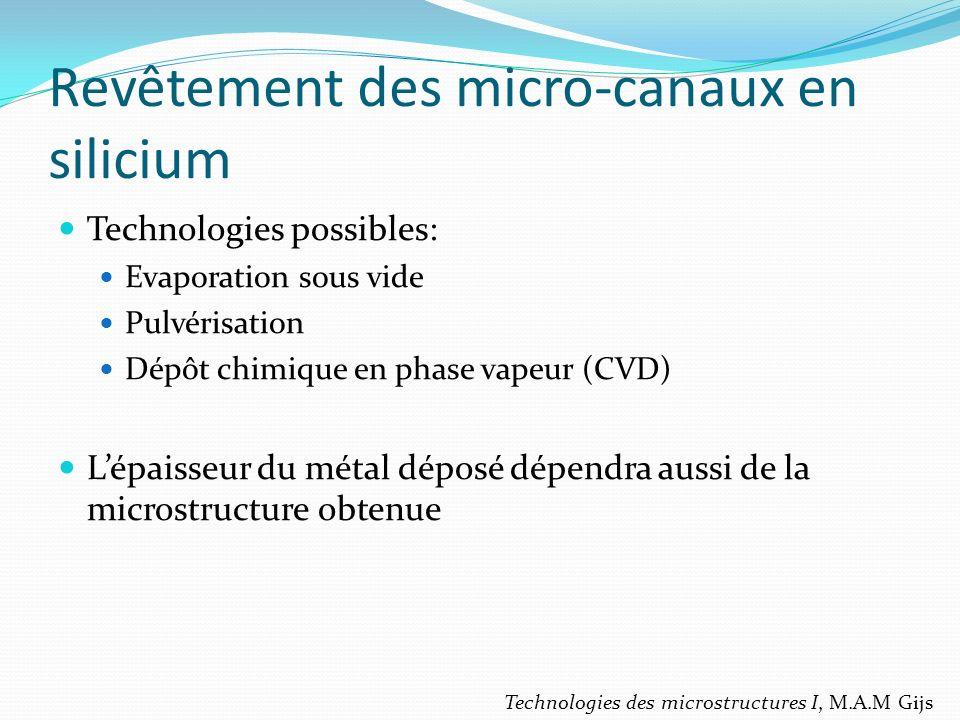 Revêtement des micro-canaux en silicium Technologies possibles: Evaporation sous vide Pulvérisation Dépôt chimique en phase vapeur (CVD) Lépaisseur du