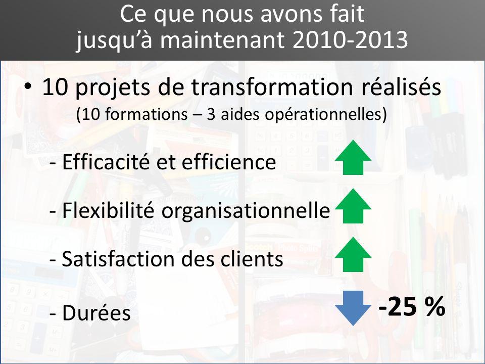 Ce que nous avons fait jusquà maintenant 2010-2013 10 projets de transformation réalisés (10 formations – 3 aides opérationnelles) - Flexibilité organ