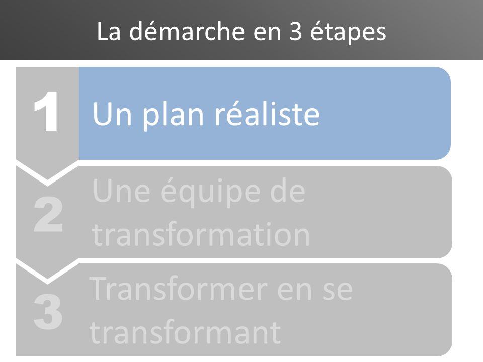 1 La démarche en 3 étapes Un plan réaliste 2 Une équipe de transformation 3 Transformer en se transformant