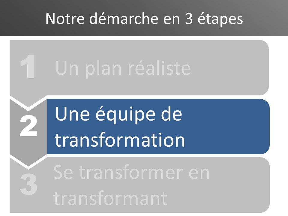 1 Notre démarche en 3 étapes Un plan réaliste 2 Une équipe de transformation 3 Se transformer en transformant Page titre section 2 si impression