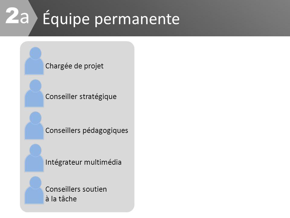 Équipe permanente 2a2a Chargée de projet Conseillers pédagogiques Intégrateur multimédia Conseillers soutien à la tâche Conseiller stratégique