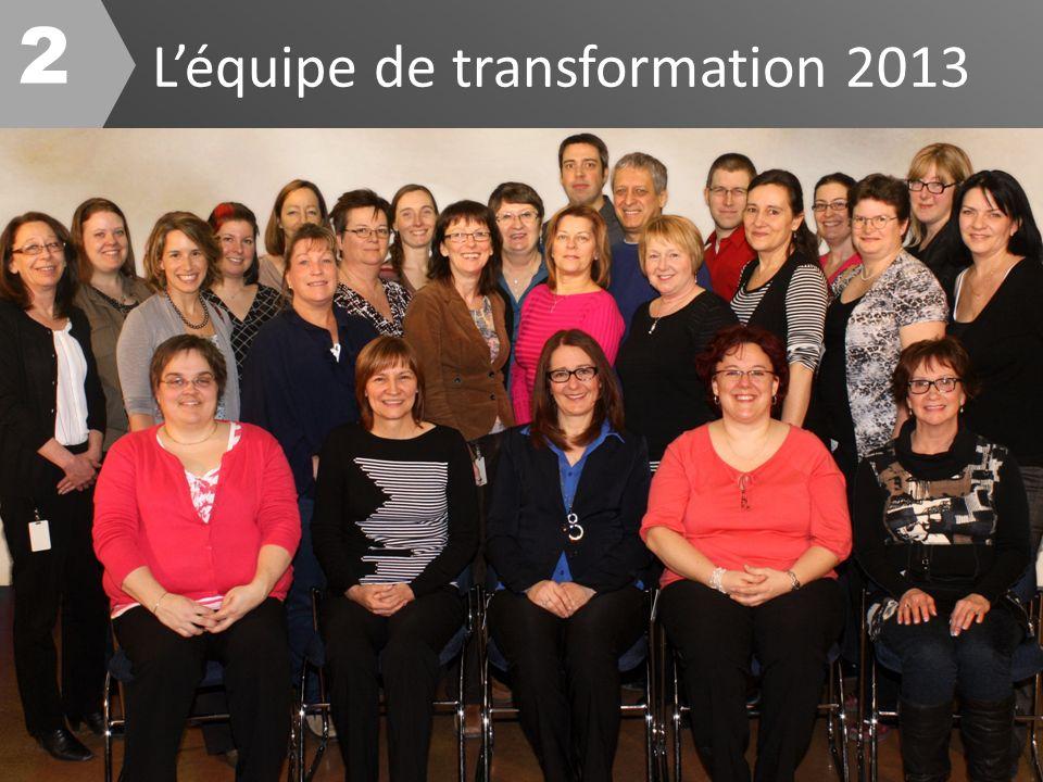 Léquipe de transformation 2013 2 Chargée de projet Conseillers pédagogiques Intégrateur multimédia Conseillers soutien à la tâche Conseiller stratégiq