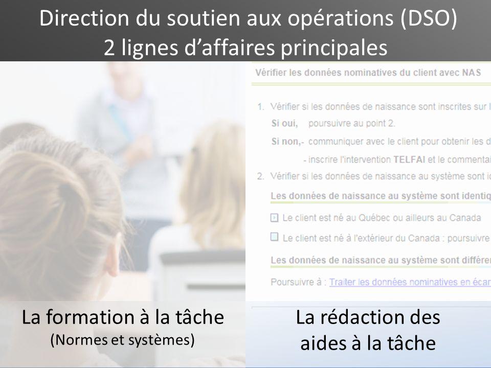 La formation à la tâche (Normes et systèmes) Direction du soutien aux opérations (DSO) 2 lignes daffaires principales La rédaction des aides à la tâch