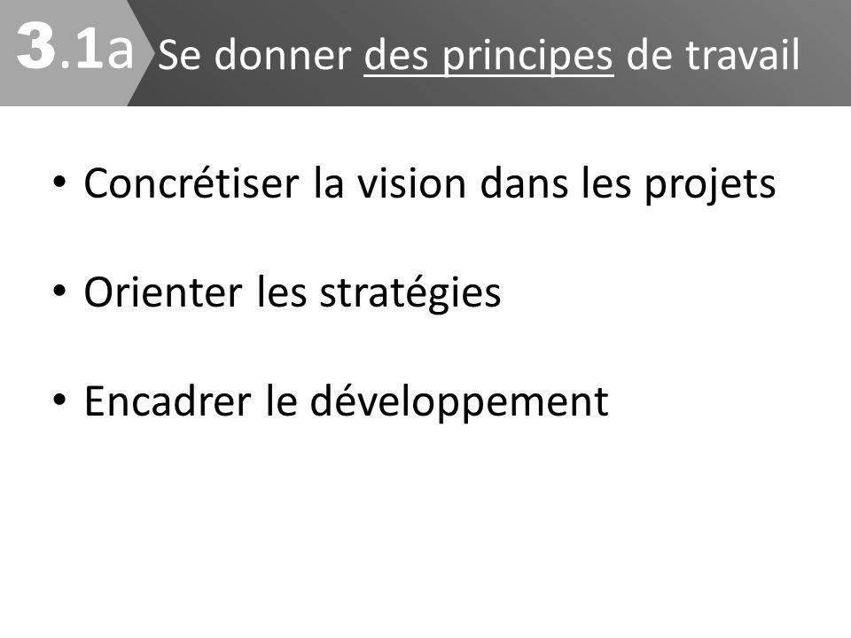 Se donner des principes de travail 3.1a3.1a Concrétiser la vision dans les projets Orienter les stratégies Encadrer le développement