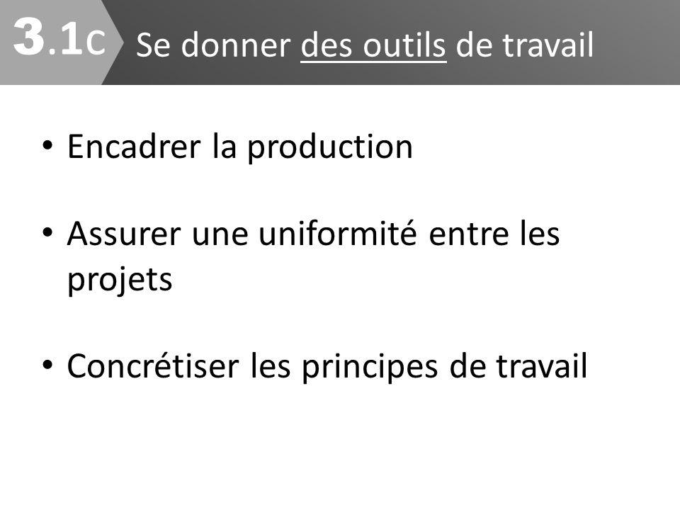 Se donner des outils de travail 3.1c3.1c Encadrer la production Assurer une uniformité entre les projets Concrétiser les principes de travail